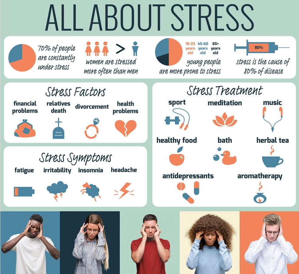 StressInfographic