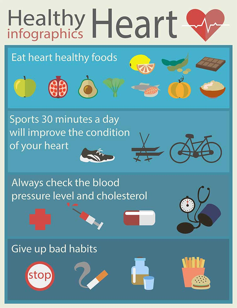 healthy-heart-infographic